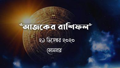 daily bengali rashifal 21st december